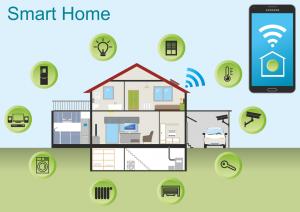 smart home 2005993 1280 1024x724 1024x724 1